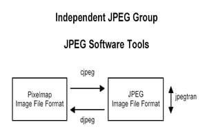 Install JPEGTRAN