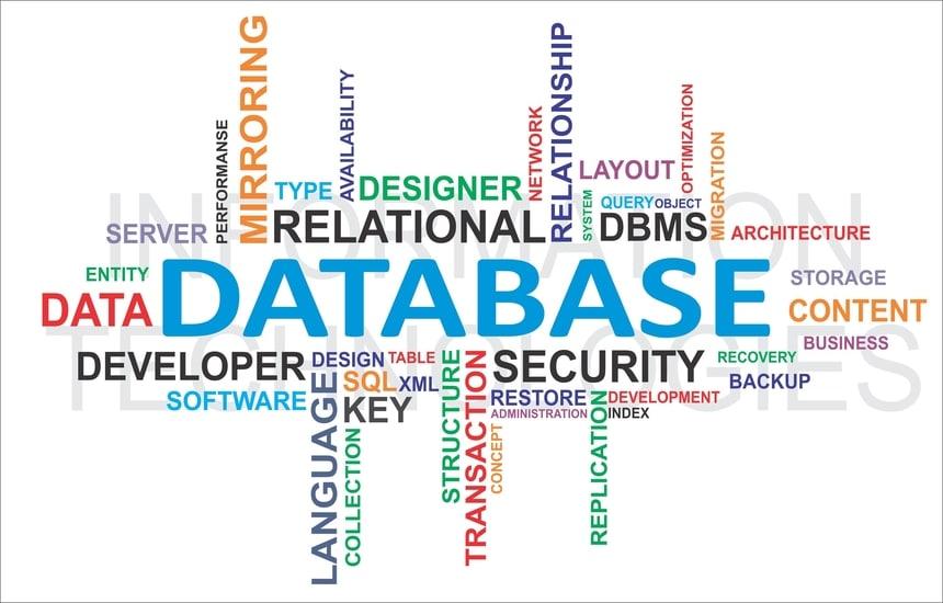 Plesk Database